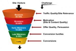 Ads & marketing