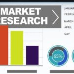 How to Do Market Research: A 6-Step Guide